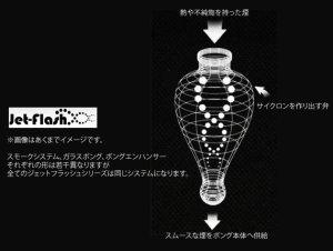 画像4: JET FLASH BONG ENHANCER ジェットフラッシュ ボングエンハンサー